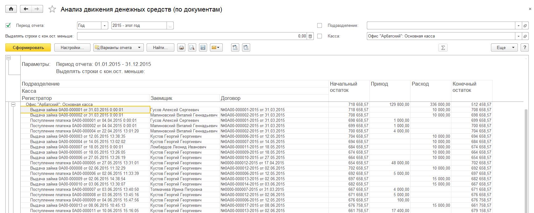 Кафе в Кимрах компании с адресами телефонами и отзывами Анализ движения денежных средств курсовая